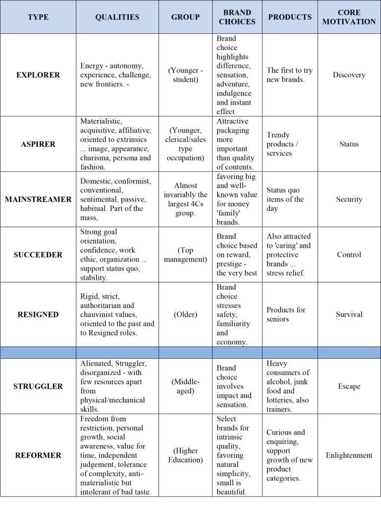 4cs-chart