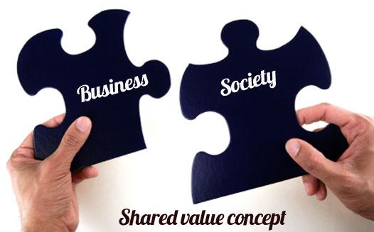 shared-value-b